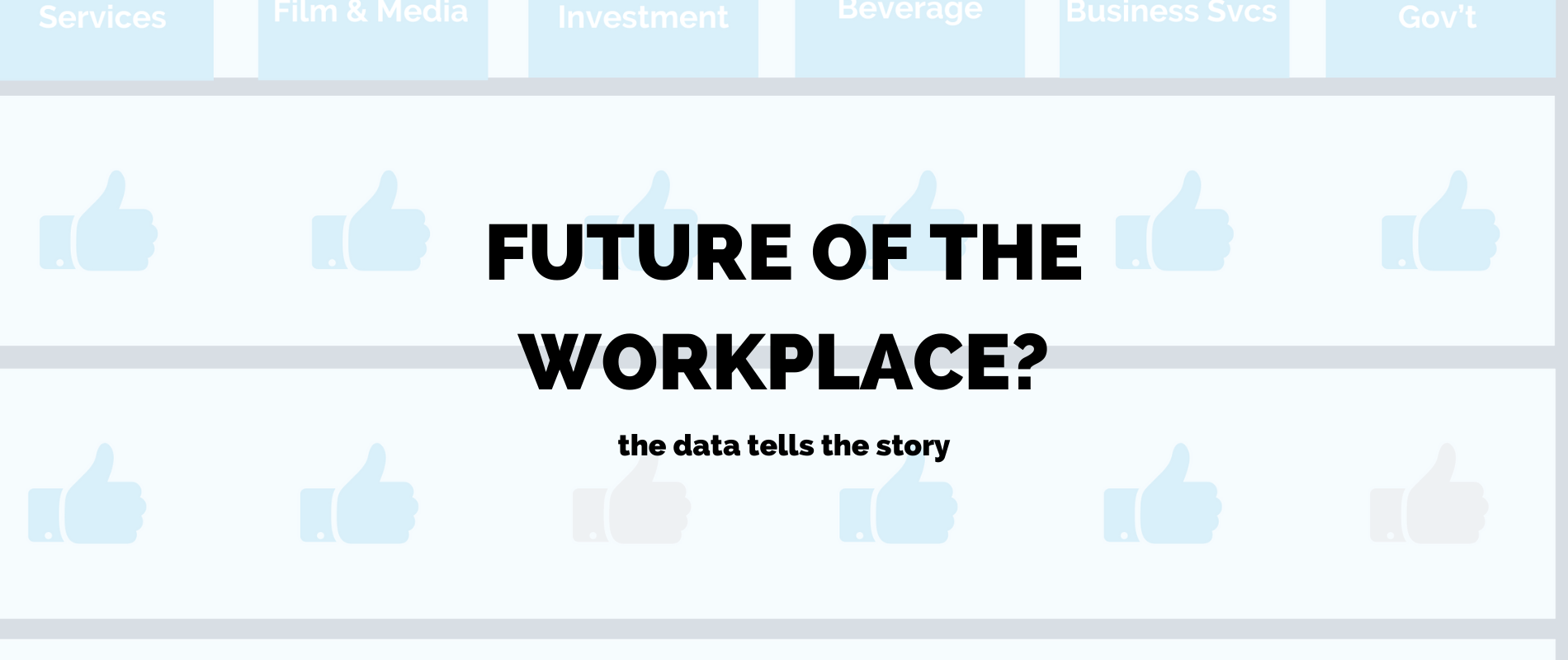 Rethink the workplace: How are we going to use the future office?